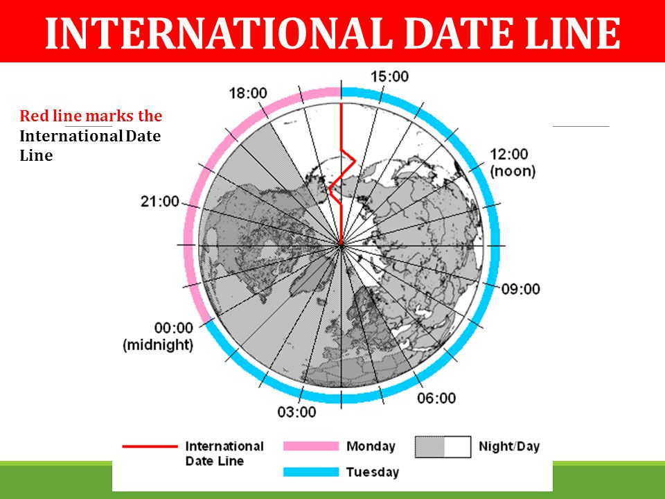 Free date line online