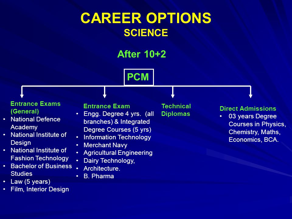 CAREER COUNSELLlNG PLANING