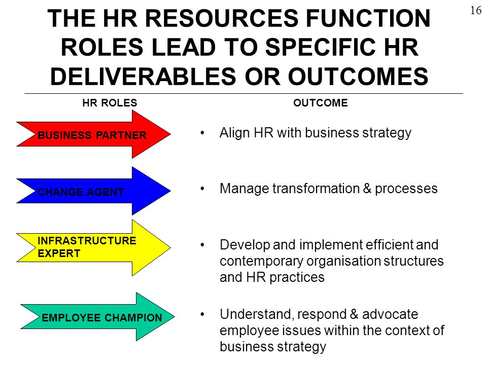 what specific function should on hr Hr magazine auditing your hr department who works for an external firm with specific hr and payroll expertise hr program or function audit.