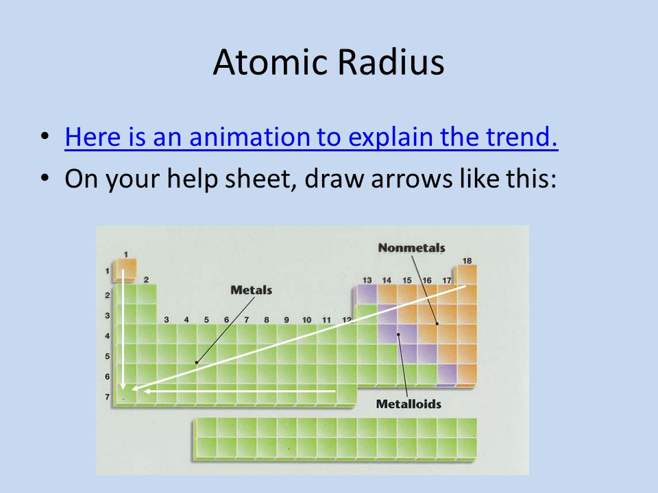 Periodic table largest atomic radius in periodic table periodic table largest atomic radius in periodic table trends in the periodic table urtaz Gallery