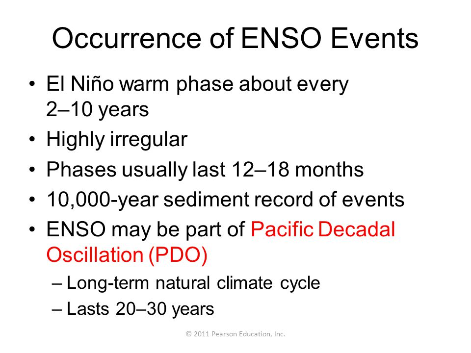 Occurrence of ENSO Events