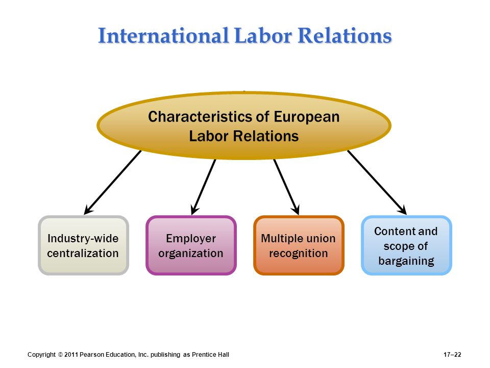 human resources labor relations Assistant director labor and employee relations (217) 206-7096 mowen1@uis edu melissa mlynski senior director of human resources (217) 206-7148.