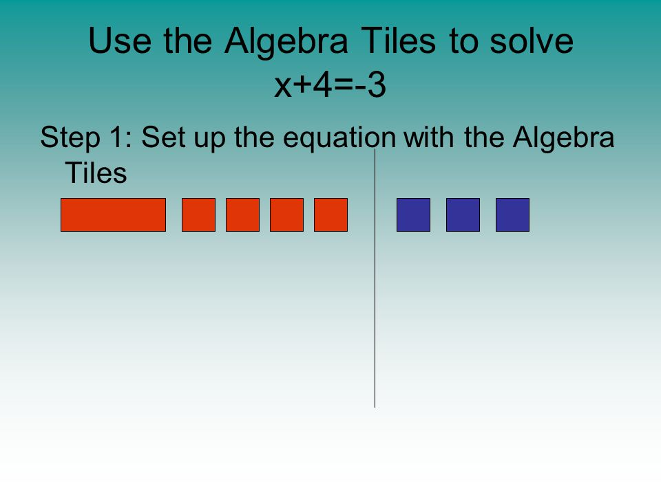 Use the Algebra Tiles to solve x+4=-3
