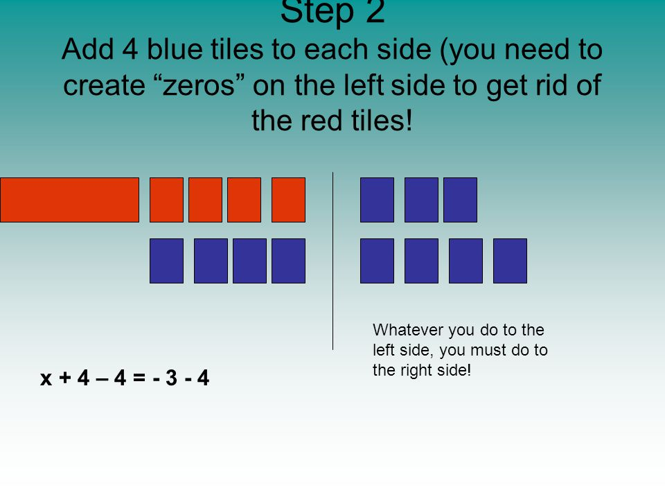 Step 2 Add 4 blue tiles to each side (you need to create zeros on the left side to get rid of the red tiles!