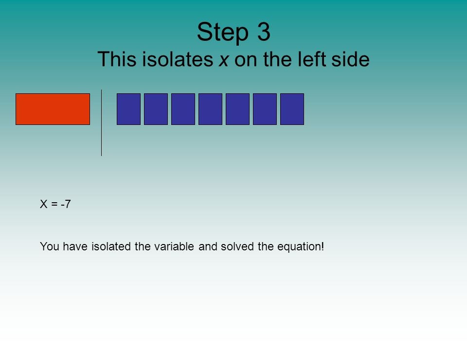 Step 3 This isolates x on the left side