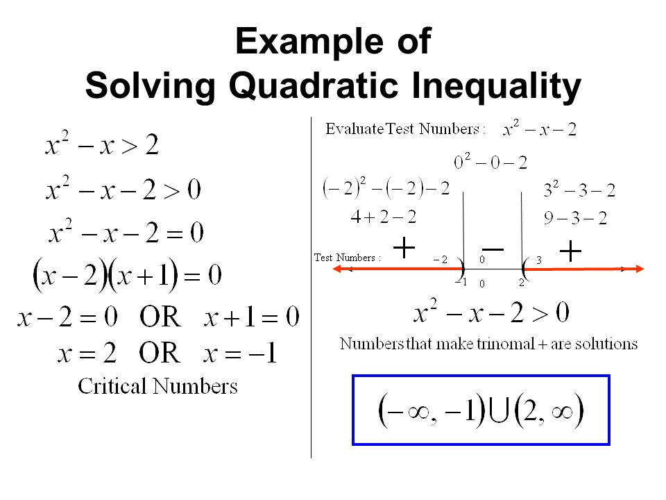 Linear Inequalities (One Variable)