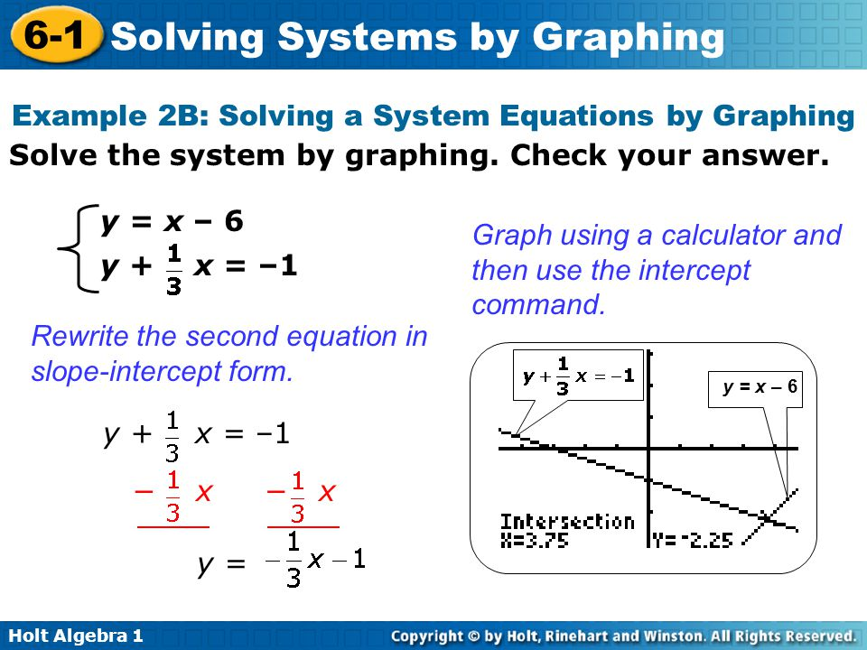 Example 2B: Solving a System Equations by Graphing