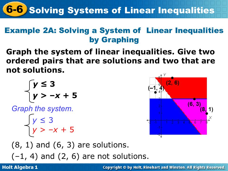 Example 2A: Solving a System of Linear Inequalities by Graphing