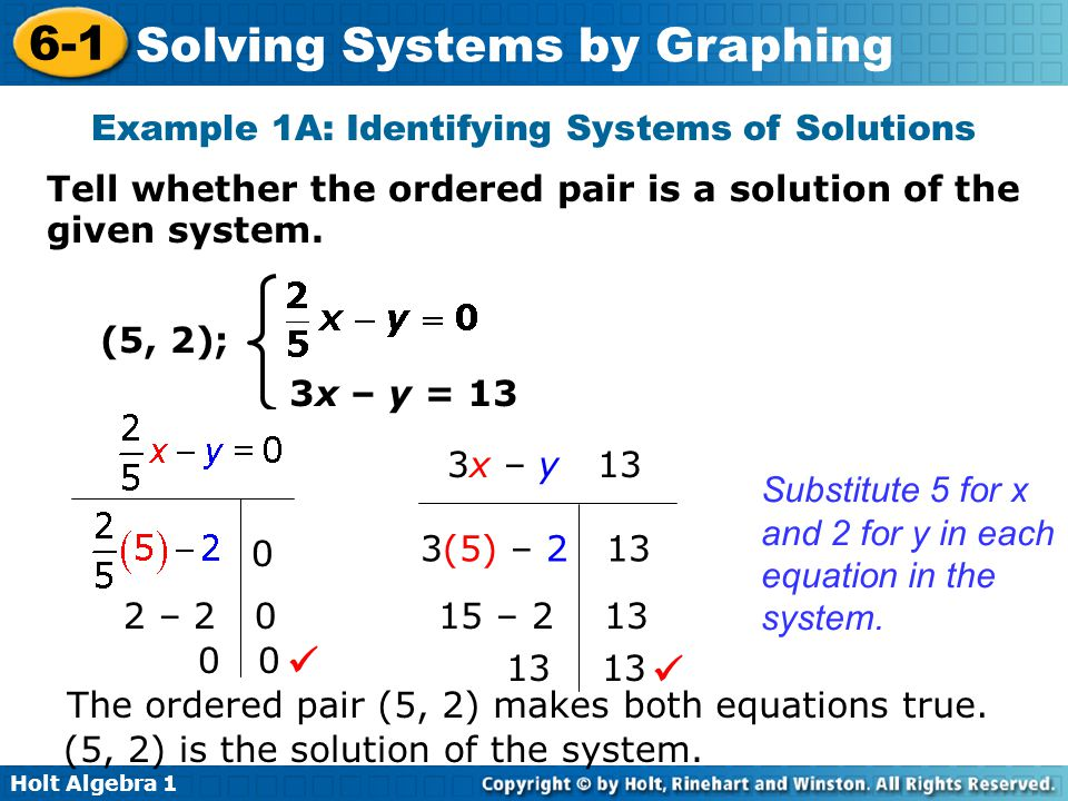 Example 1A: Identifying Systems of Solutions