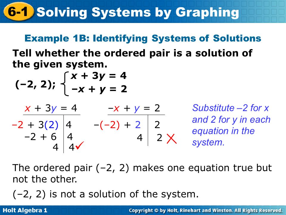 Example 1B: Identifying Systems of Solutions