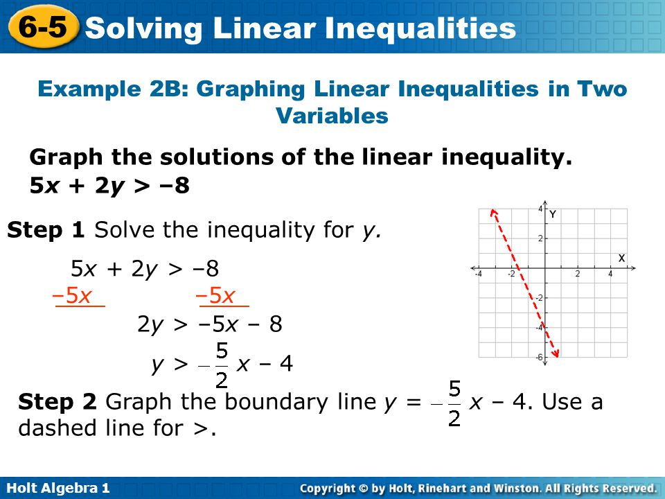 Example 2B: Graphing Linear Inequalities in Two Variables