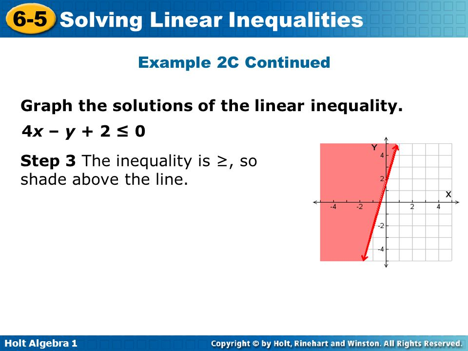 Example 2C Continued Graph the solutions of the linear inequality.