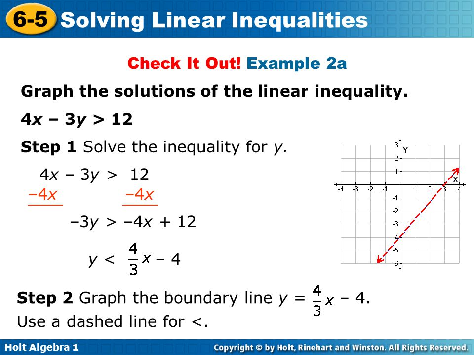 Check It Out! Example 2a Graph the solutions of the linear inequality. 4x – 3y > 12. Step 1 Solve the inequality for y.