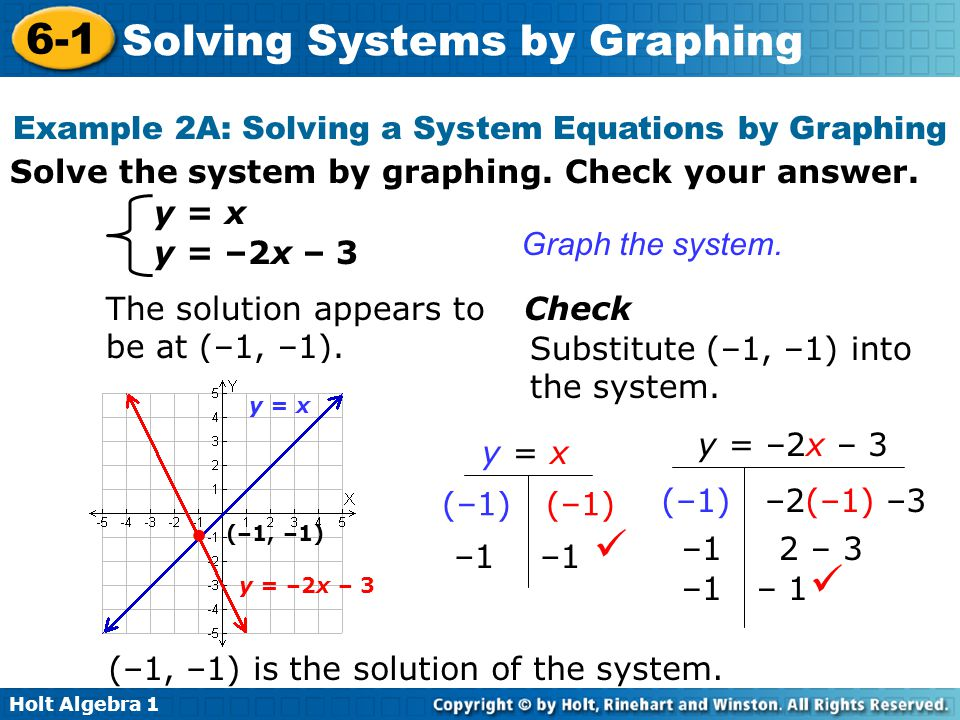 Example 2A: Solving a System Equations by Graphing