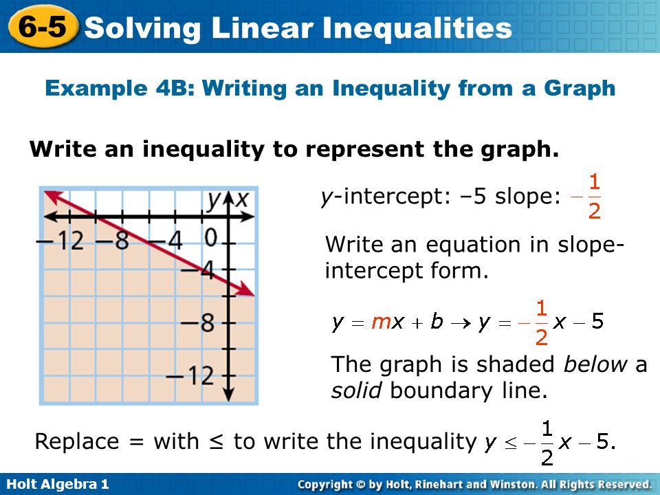 Example 4B: Writing an Inequality from a Graph