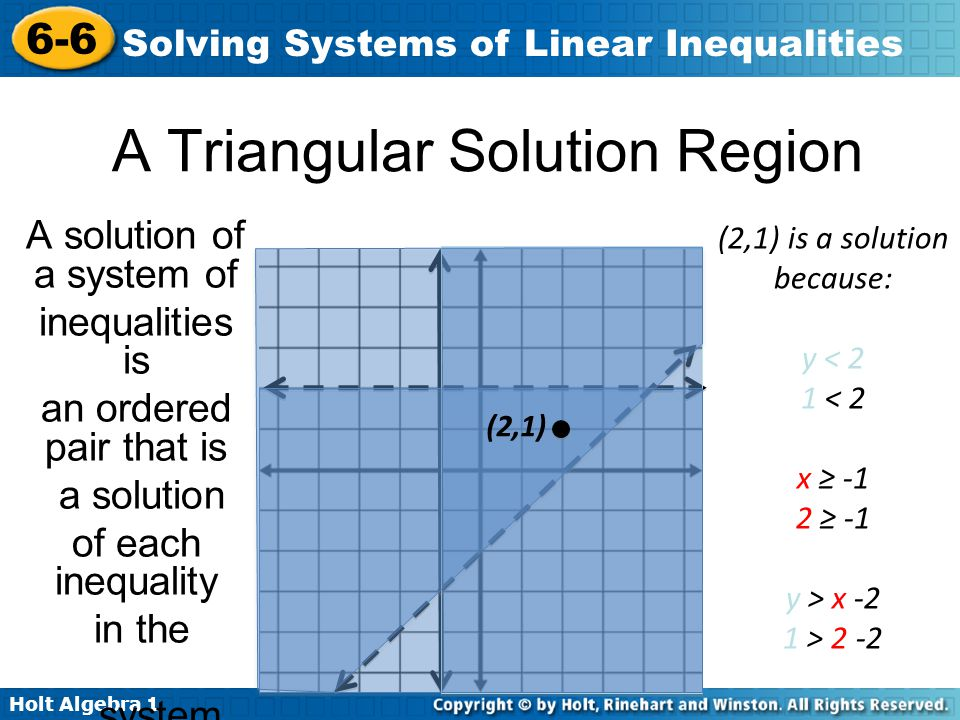A Triangular Solution Region
