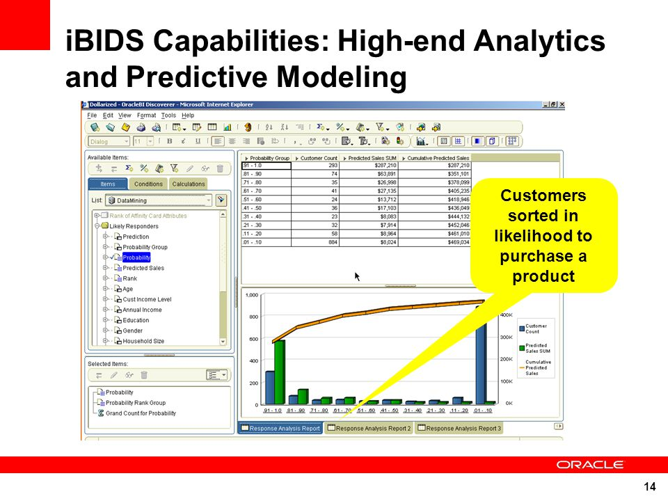 predictive capabilities of the simulex model Predictive modelling uses statistics to predict  includes features of both parametric models make specific assumptions with regard to one or more of the .