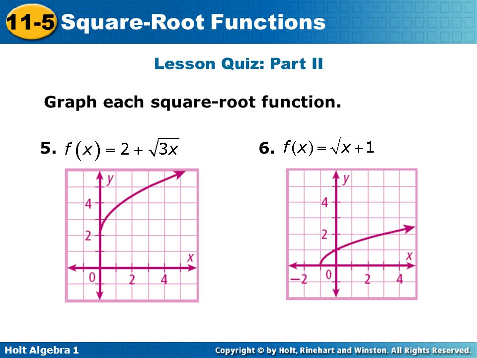 squareroot functions ppt video online download