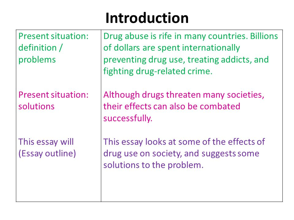 Drugs and teens essay outline