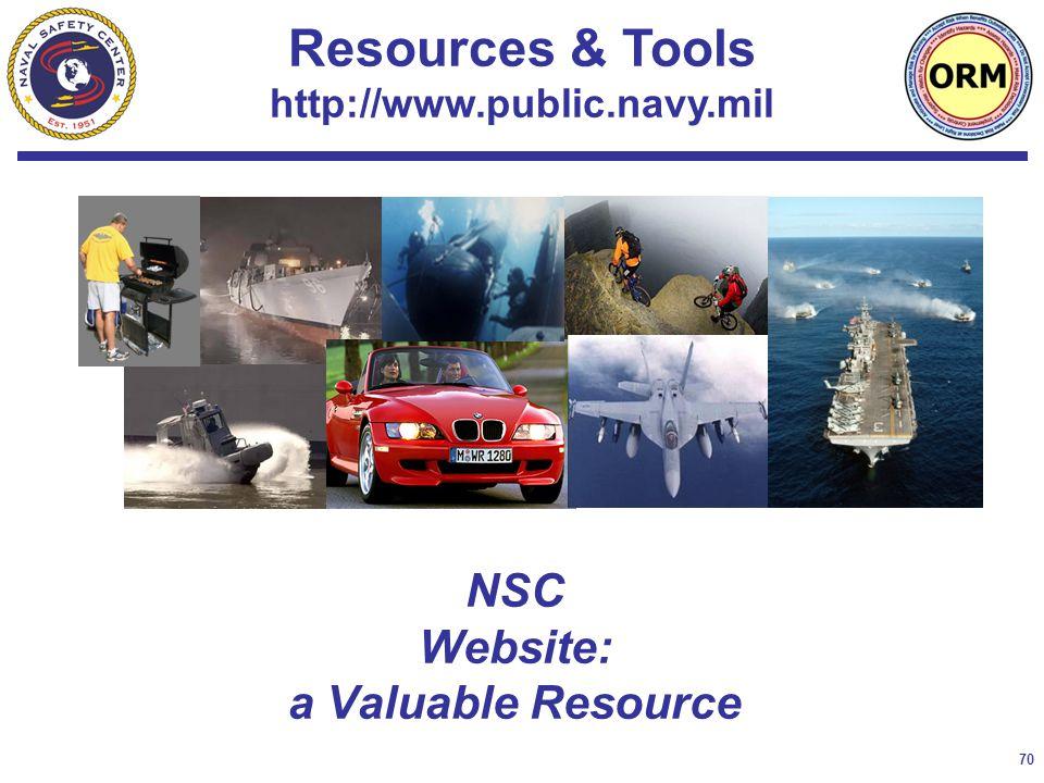 Travel Risk Planning System Trips Navy