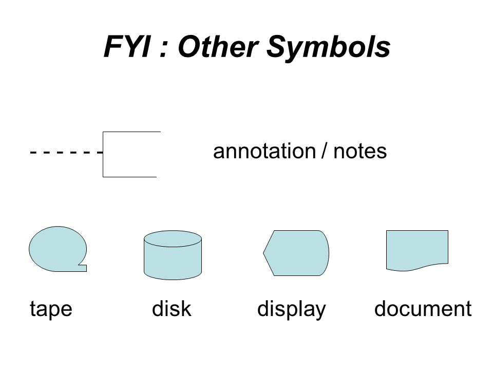 FYI : Other Symbols annotation / notes
