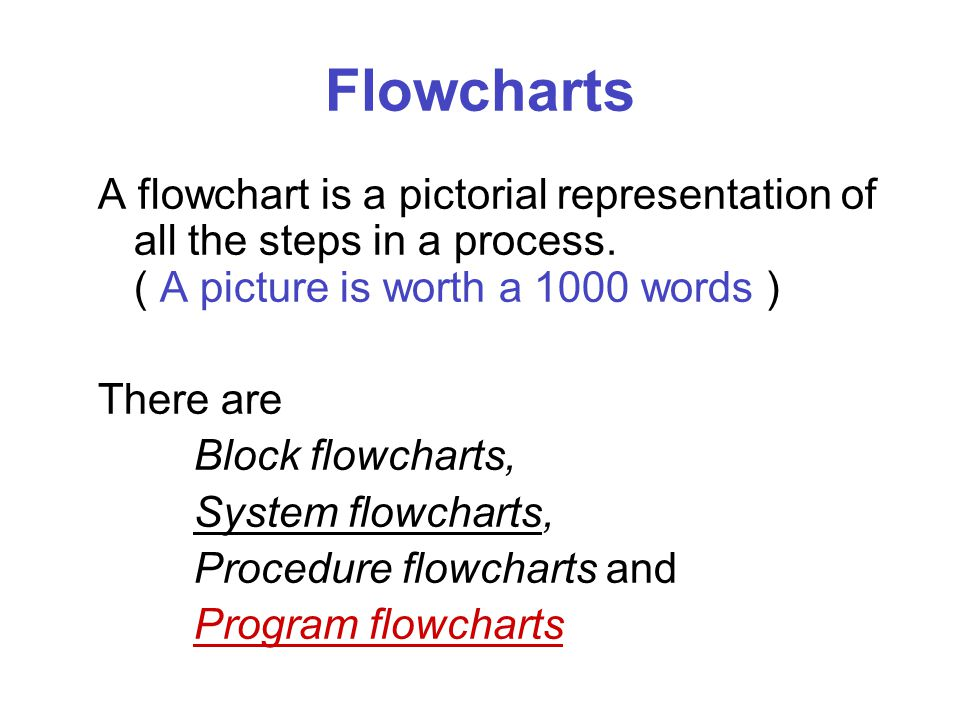 Flowcharts A flowchart is a pictorial representation of all the steps in a process. ( A picture is worth a 1000 words )