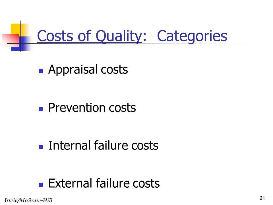 Describe the Four Types of Costs on a Project