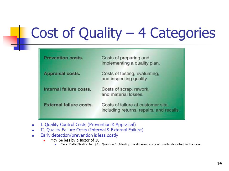 Costs of quality or quality costs