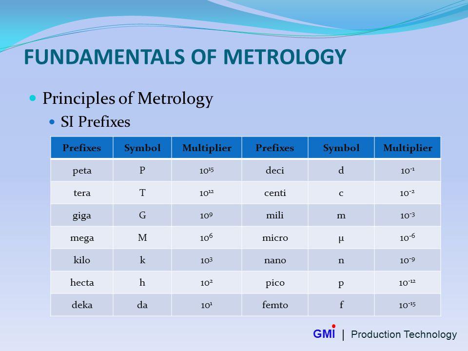 basic principles of metrology Fundamentals of dimensional metrology cejohansson  chapter 4 statistics and metrology 4-1  basic statistics 54  13-5 principles of optical metrology.