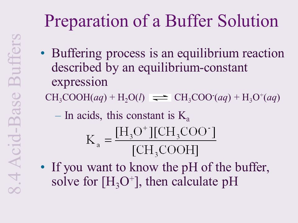 preparation of buffer and solution