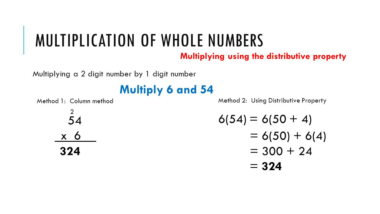 Whole Numbers And Its Properties - A Plus Topper