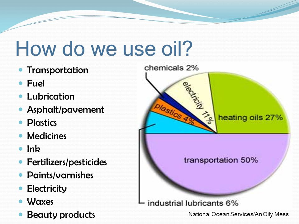 Marine Natural Products Ppt