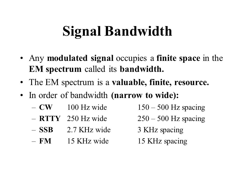 how to find bandwidth of a signal