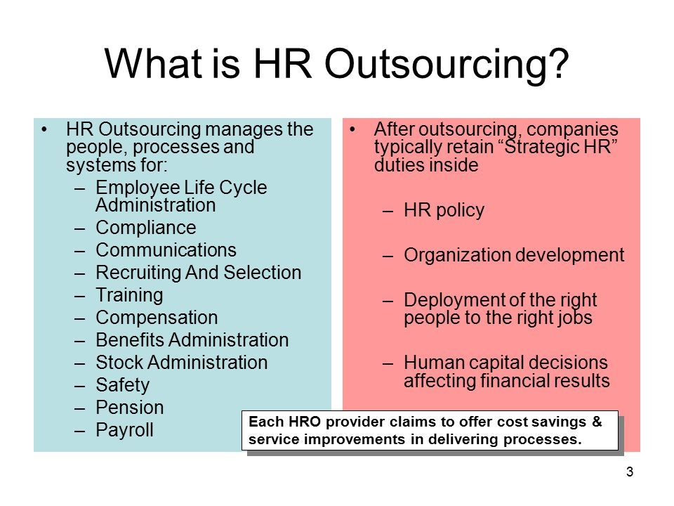 The Impact Of Hr Outsourcing On The Hr Profession Ppt Download