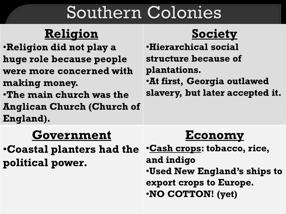 what role did religion play in colonial america What role did religion play in the cultural misunderstandings and colonial relations of europeans and native peoples in the new world how did the religious worldviews of the europeans and indians differ.