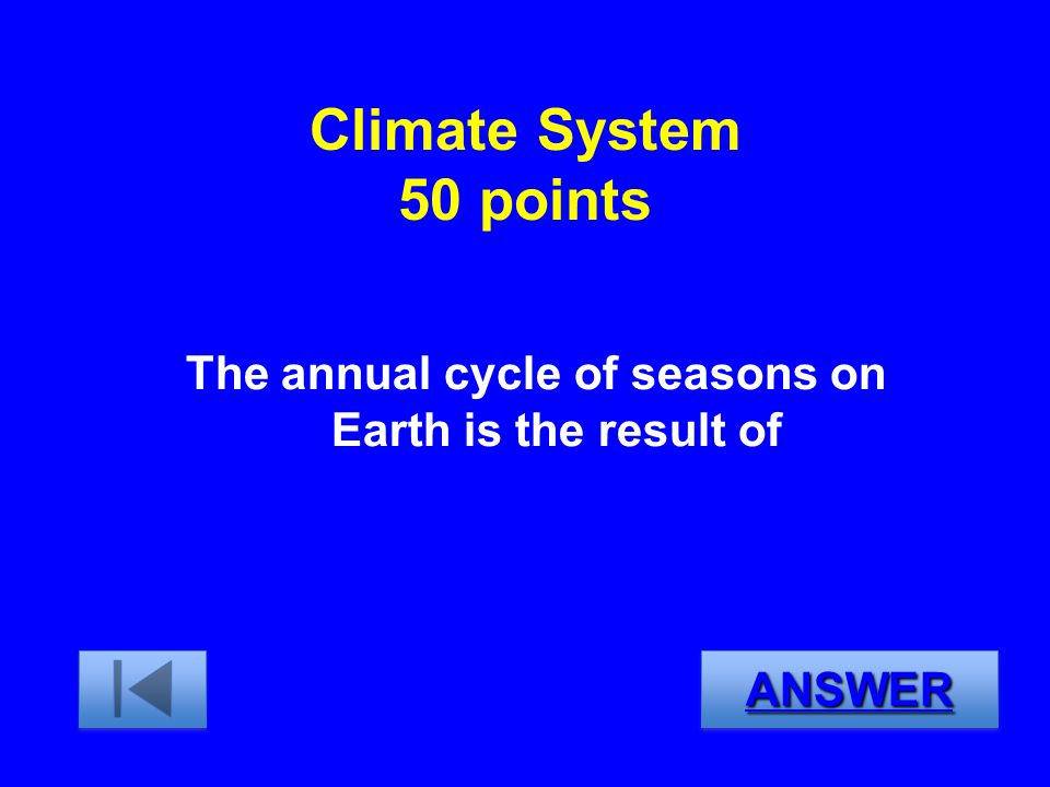 The annual cycle of seasons on Earth is the result of