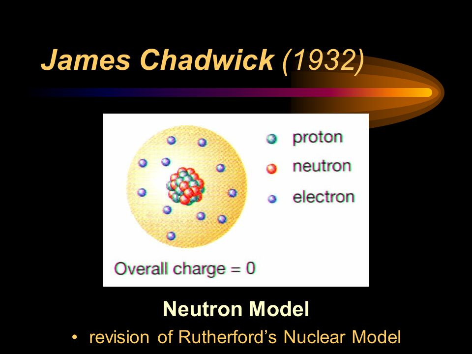 revision of Rutherford's Nuclear Model