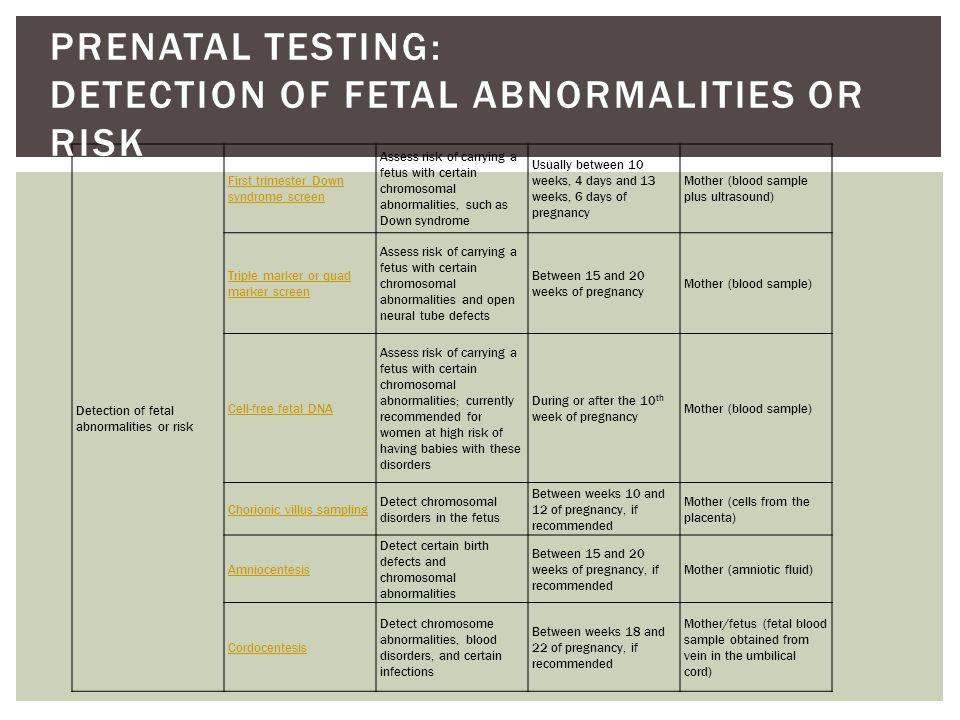 Prenatal Testing.