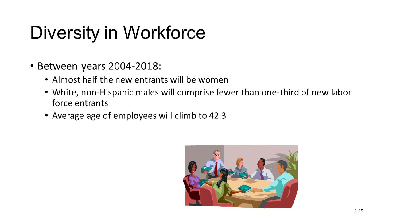 hrm women in the workforce Business model to advance opportunities for women in the workforce and  beyond  my role as chief hr officer at unilever allows me to build upon this  from.