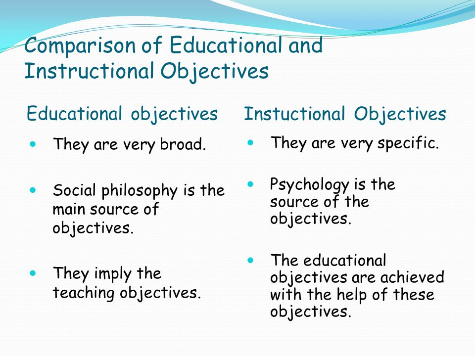 Comparison of Educational and Instructional Objectives