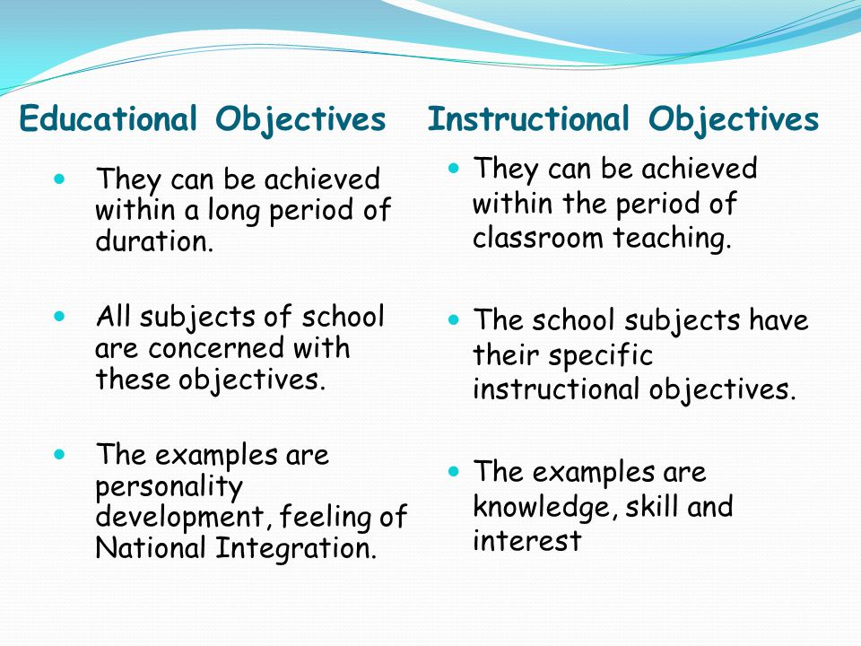 Educational Objectives Instructional Objectives