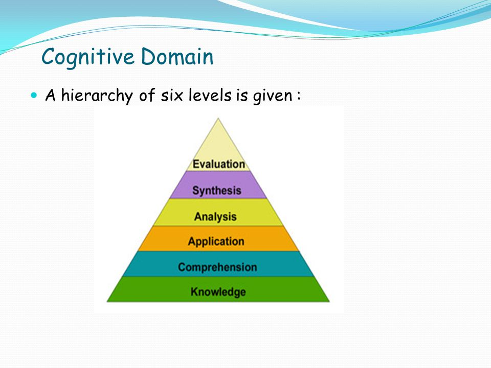 Cognitive Domain A hierarchy of six levels is given :