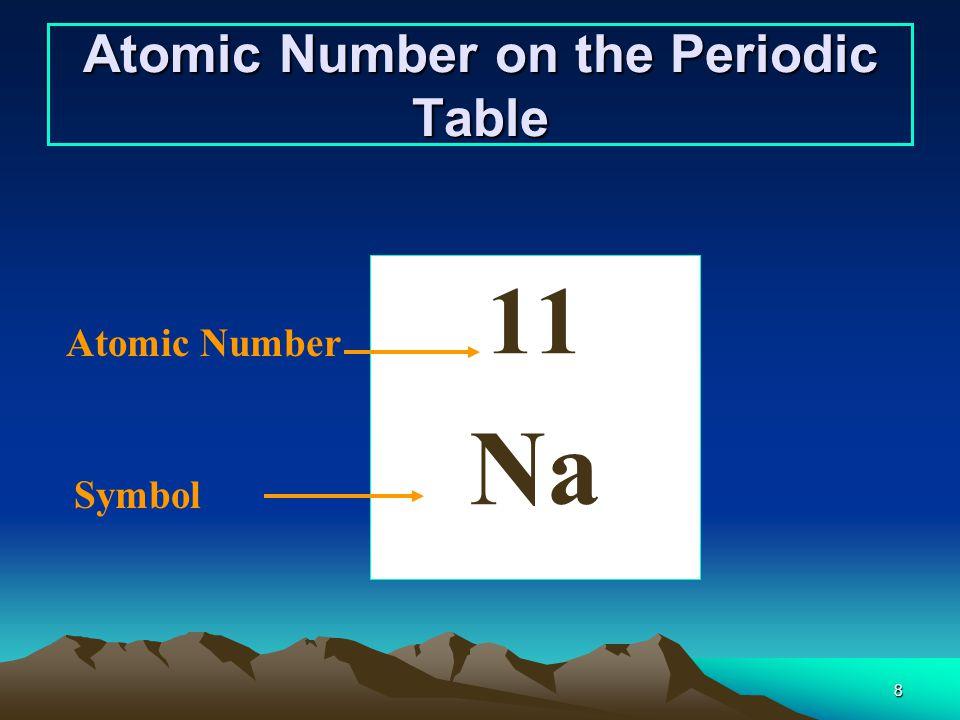 Atomic number and mass number ppt download 8 atomic number urtaz Images