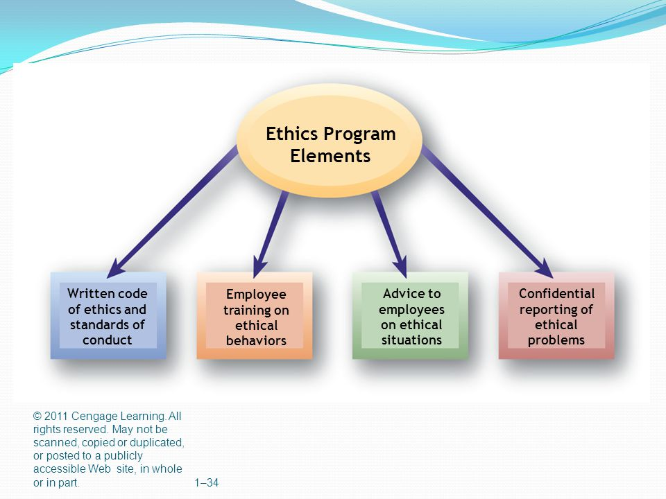 ethical issues hr specialists trainers or Ethical issues in human resource management synopsis no particulars page no 1 the overture 149 2 ethics : what does it purport 149 3 why ethics in hrd 152 4 the ethical issues in hrd 155 41 job design, restructuring and layoffs 155 42 human resource planning 158 43 recruitment.