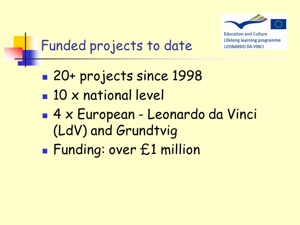 Funded projects to date