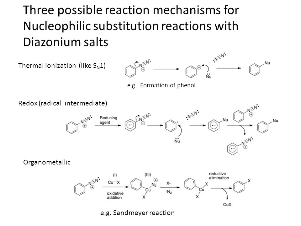 nucleophilic substitution reaction The scbrm lab has discovered a novel reaction scheme that uses simple  nucleophilic substitution reactions coupled with 'click' chemistry to enable  fabrication.