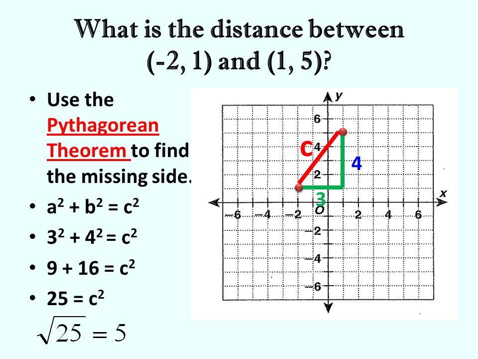 Ex: Determine the Distance Between Two Points Using the ...