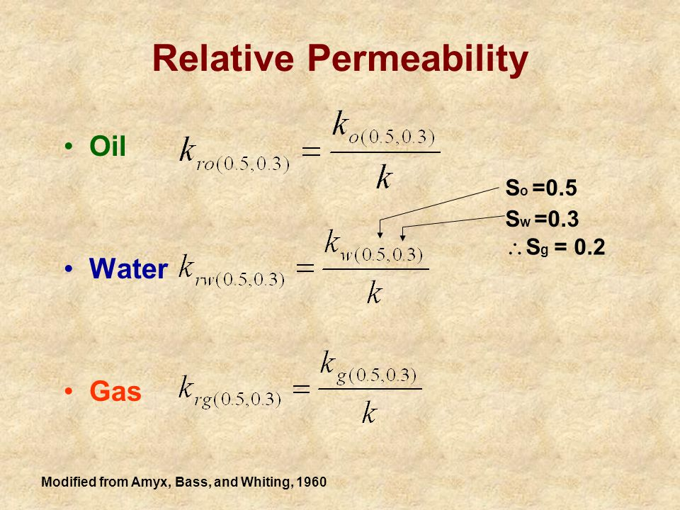 Effective and Relative Permeabilities 7
