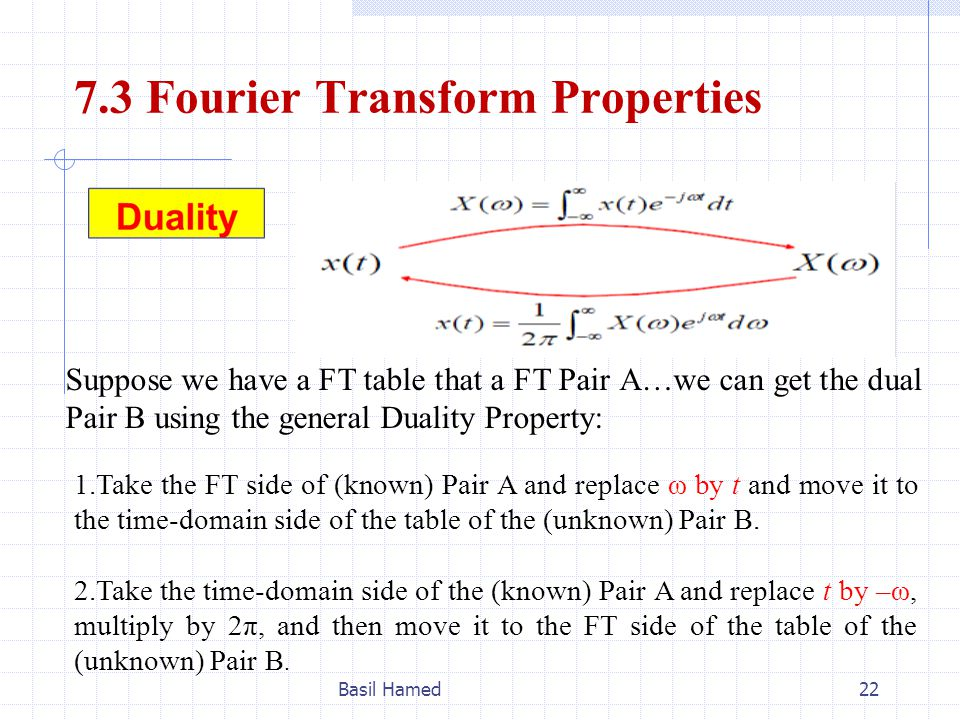 Chapter 7 ct signal analysis fourier transform basil hamed ppt video online download - Table of fourier transform ...