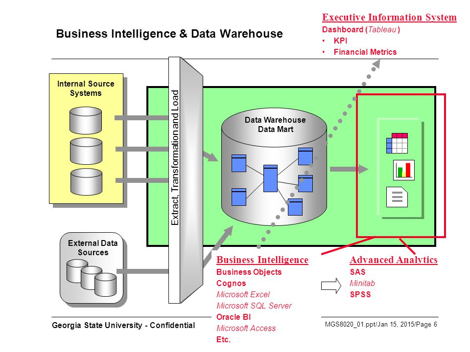 internal and external environment of business